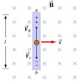 electromotive-magnet