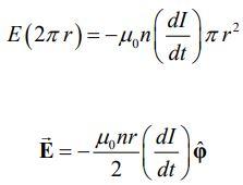 farady-wave-electromagnetic