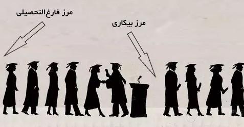 از فارغالتحصیلی تا بیکاری