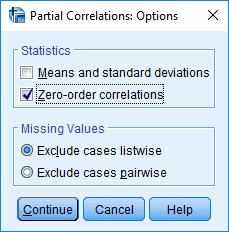 partial option