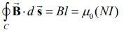 solenoid-magnetic-field