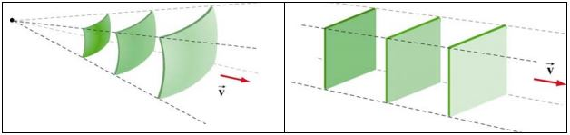 spherical-plane-wave