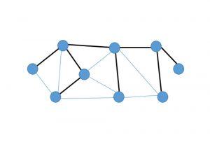 درخت پوشا و معرفی الگوریتم های Kruskal و Prim — به زبان ساده