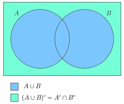 گام به گام آمار و احتمال فصل یک ص33