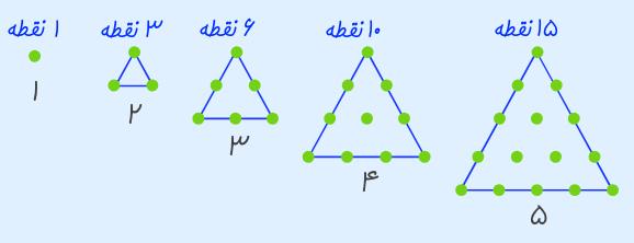 دنباله اعداد مثلثی