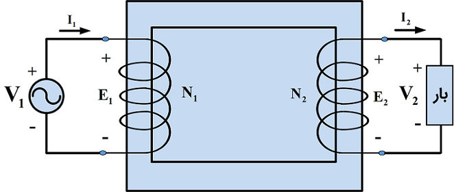 شکل ۱: مدار ترانسفورماتور