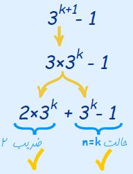استقرای ریاضی