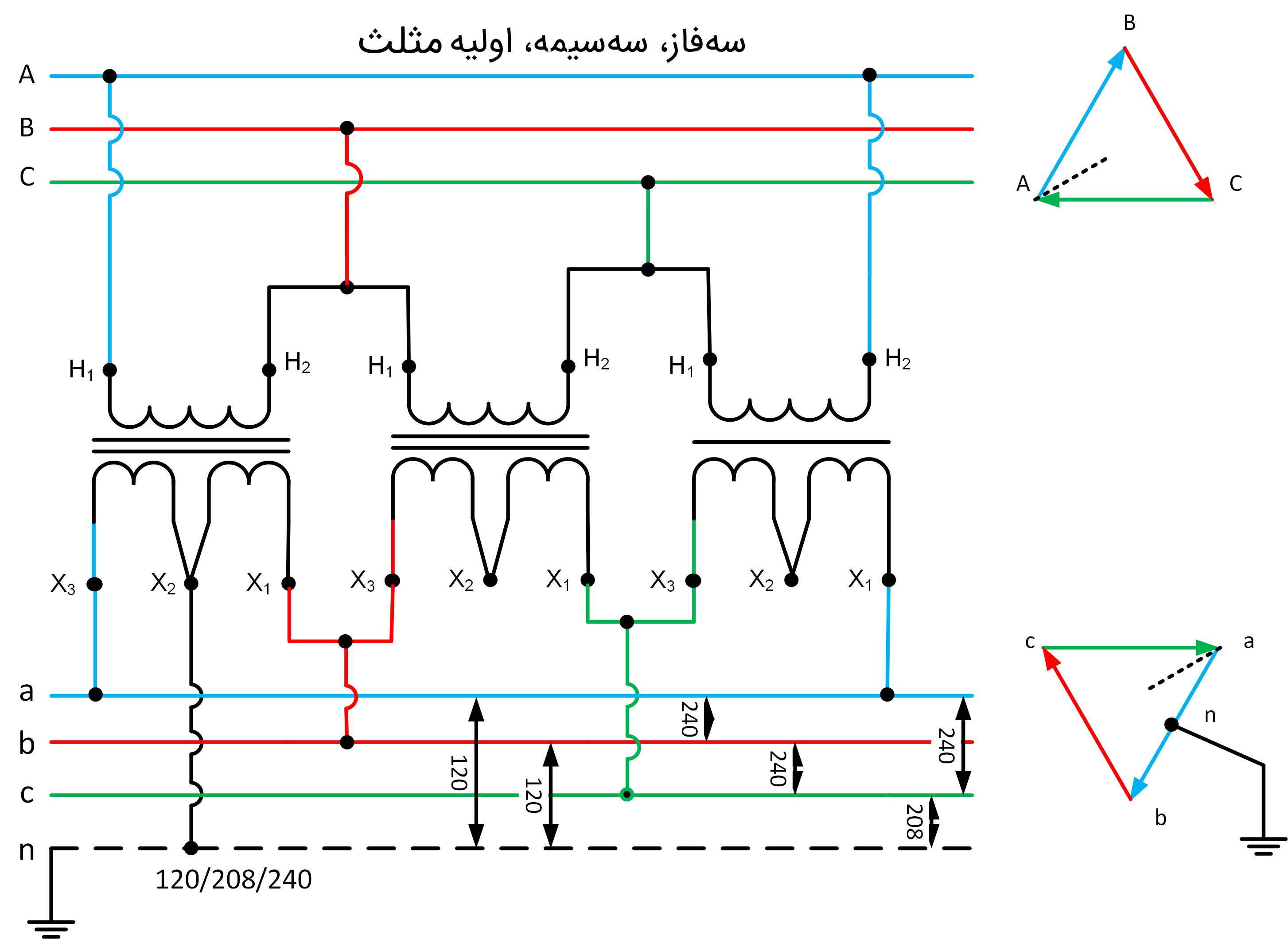 نمودار فازوریاتصال مثلث-مثلث
