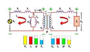 مدار معادل ترانسفورماتور — به زبان ساده (+ دانلود فیلم آموزش رایگان)