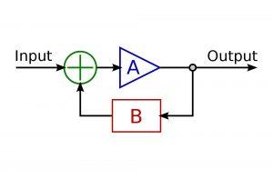 فیدبک (Feedback) در سیستم های کنترل — مفاهیم اصلی