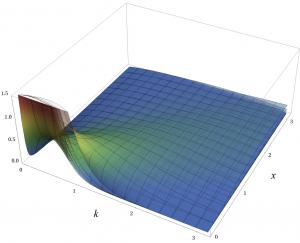 توزیع های آماری گاما و بتا — مفاهیم و کاربردها