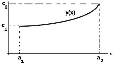 Lagrangian-mechanic