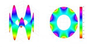 معادله لاپلاس — از صفر تا صد