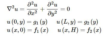 Laplace-equation