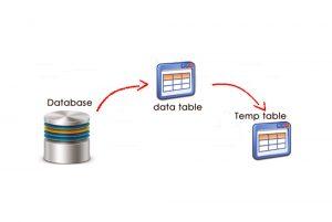 جدول های موقت (Temporary Tables) در MySQL — راهنمای جامع