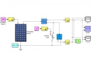 مدل سازی سلول خورشیدی — مفاهیم اصلی