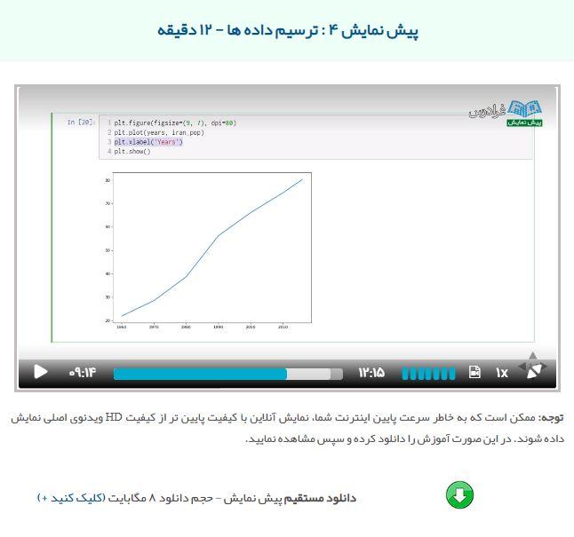 آموزش یادگیری ماشین (Machine Learning) با پایتون (Python)
