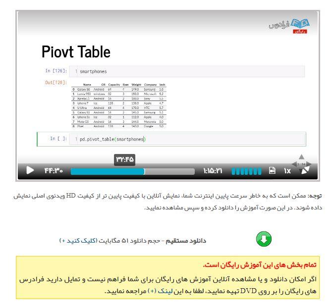 پیشپردازش دادهها با پایتون
