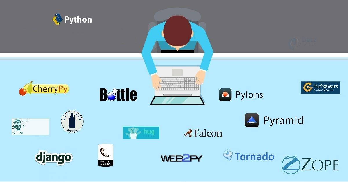 پایتون و چارچوبهای وب
