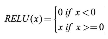 تابع واحد یکسوسازی شده (ReLU)