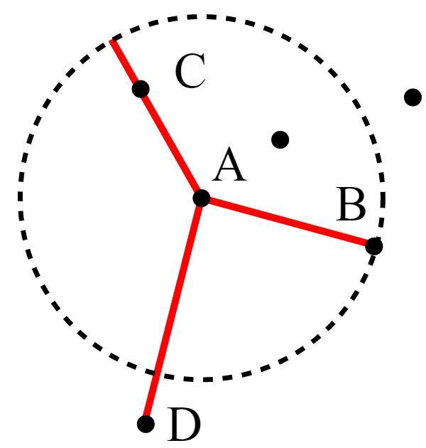 نمایش فاصله دسترسیپذیری. شی B و C دارای فاصله دسترسیپذیری مشابهی هستند (k=3)، در حالیکه D در اینجا K نزدیکترین همسایه نیست.