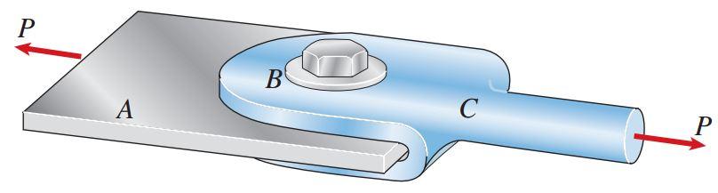 یک اتصال پیچی که در آن پیچ تحت برش مضاعف قرار گرفته است.