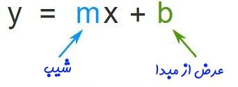 گام به گام ریاضی یک فصل دو ص 40