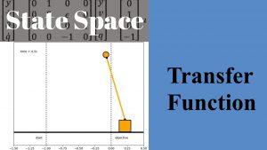 نمایش فضای حالت و تابع تبدیل سیستم های دینامیکی — به زبان ساده