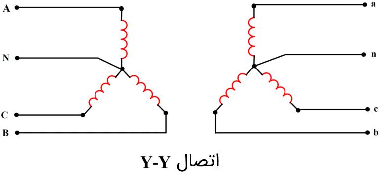اتصال ستاره-ستاره