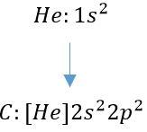 carbon-orbitals