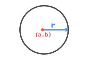 معادله دایره — به زبان ساده (+ دانلود فیلم آموزش رایگان)