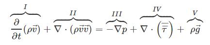 معادله ناویر استوکس
