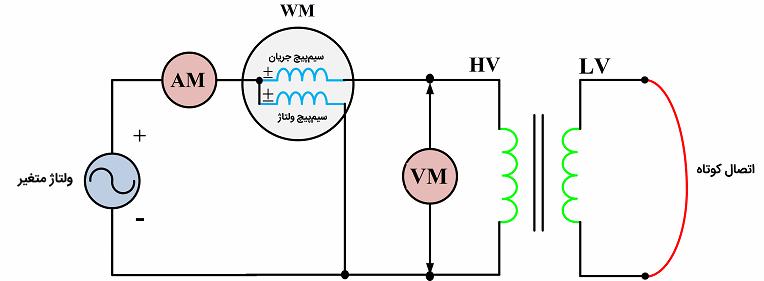 شکل 6: مدار آزمایش اتصال کوتاه