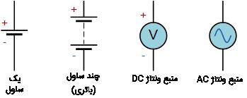 نماد منبع ولتاژ