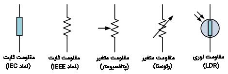 نماد مقاومتها