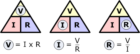 مثلث قانون اهم
