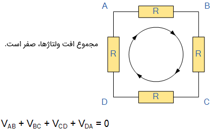قانون ولتاژ کیرشهف
