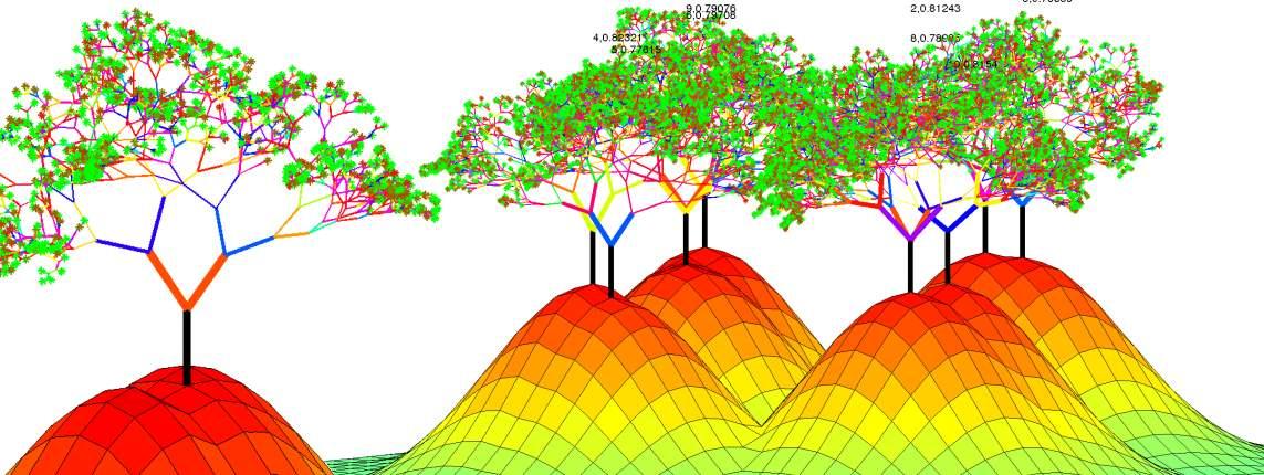 درخت تصمیم