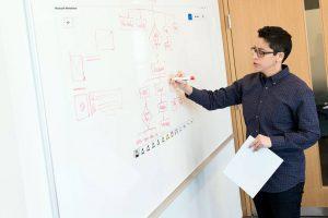 مایکروسافت وایت برد (Microsoft Whiteboard) چیست و چه کاربردی دارد؟