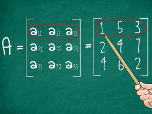 ماتریس معکوس 3×3 — به زبان ساده