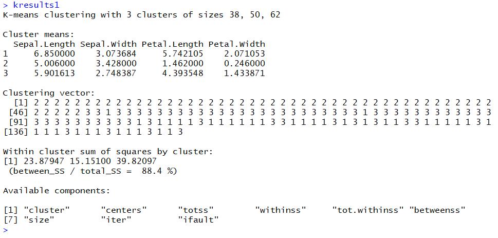 iris clustering