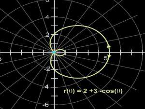 مختصات قطبی — از صفر تا صد (+ دانلود فیلم آموزش گام به گام)