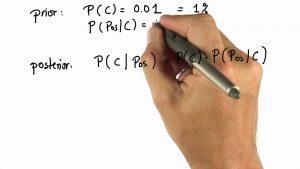 احتمال پسین (Posterior Probability) و احتمال پیشین (Prior Probability) — به زبان ساده