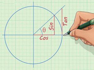 سینوس، کسینوس و تانژانت یک زاویه — به زبان ساده
