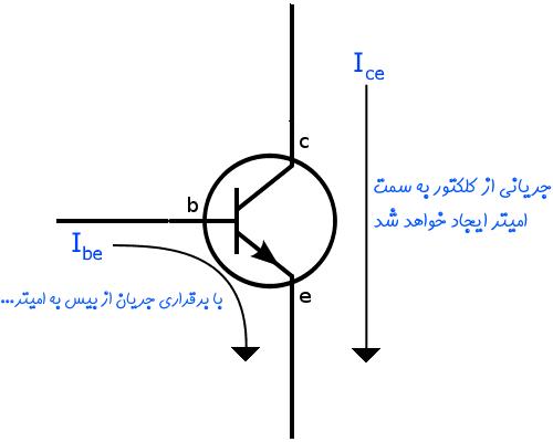 transistor-current