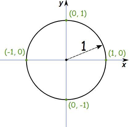 گام به گام ریاضی یک فصل دو ص 36