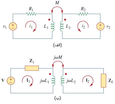 تحلیل مدار تزویج شده
