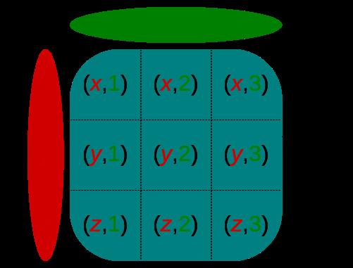 گام به گام آمار و احتمال فصل یک ص36