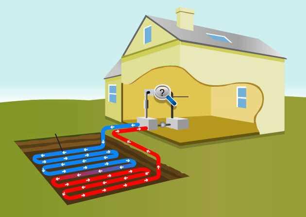 سیستم پمپ حرارتی با استفاده از مایعات گرم