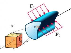 قانون هوک برای حالت تنش صفحه ای — روابط و حالت های خاص